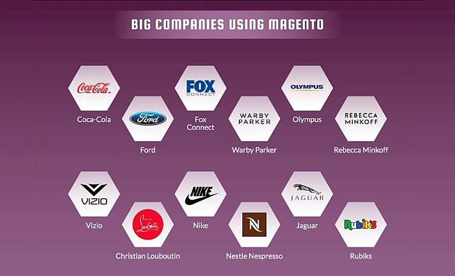 Magento Big Companies