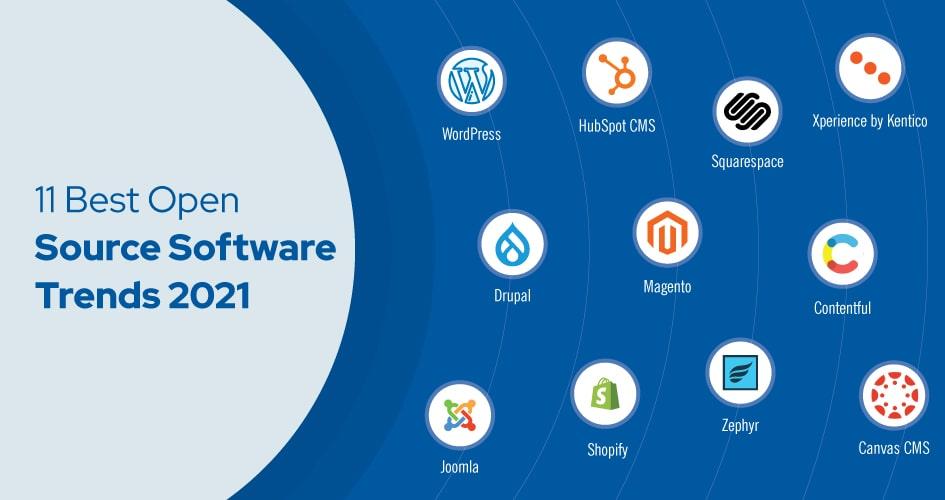 Best Open Source Software Trends 2021