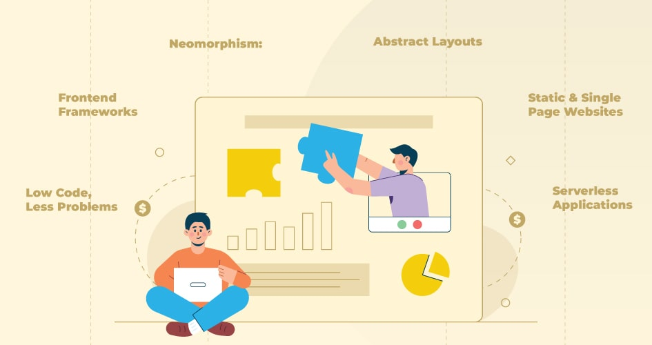 Other appreciable Web Development Trends of 2021