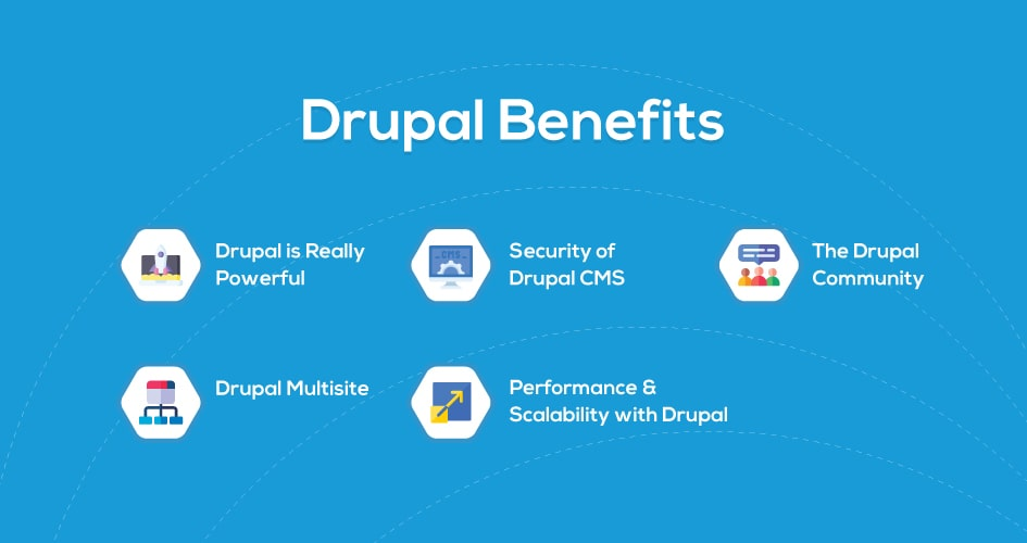 Drupal benefits